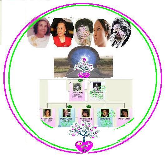 ~scott~king family tree