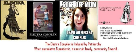 electracomplex