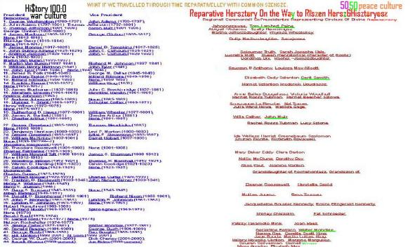 TempoRaYesz Reparative Cerszmoniall Thought Experiment BYOur CoExecutive NonHierarchal Circlesz Ordersz